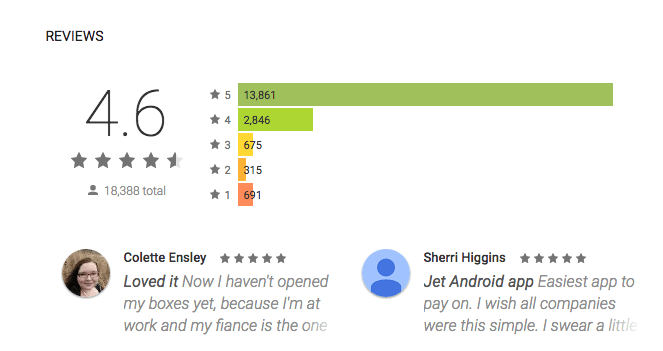 google reviews management