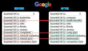 google auto complete management